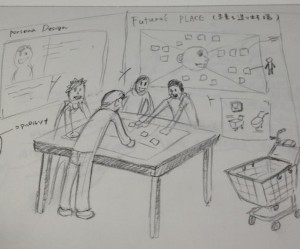 design thinking time